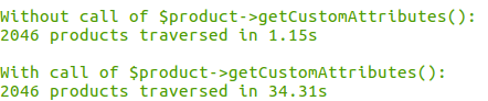 Without call of $product->getCustomAttributes(): 2046 products traversed in 1.15s. With call of $product->getCustomAttributes(): 2046 products traversed in 34.31s